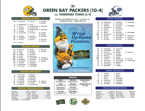 Green Bay Packers vs. Tennesee Titans roster card