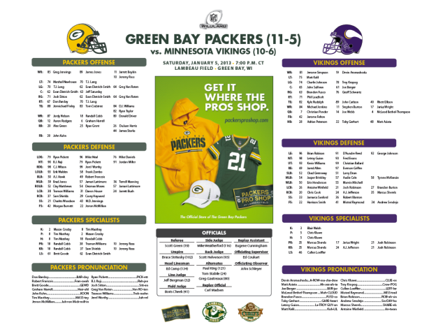 Packers-Vikings Wild Card Playoff Roster Card