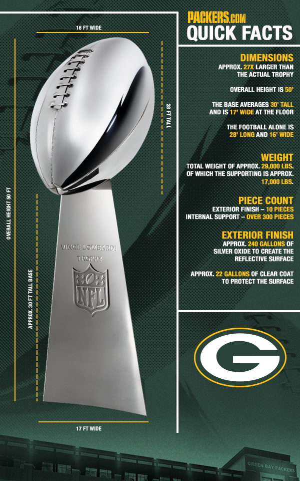 trophy-graphic-updated